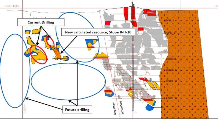 Metanor drills more high-grade gold at Hewfran