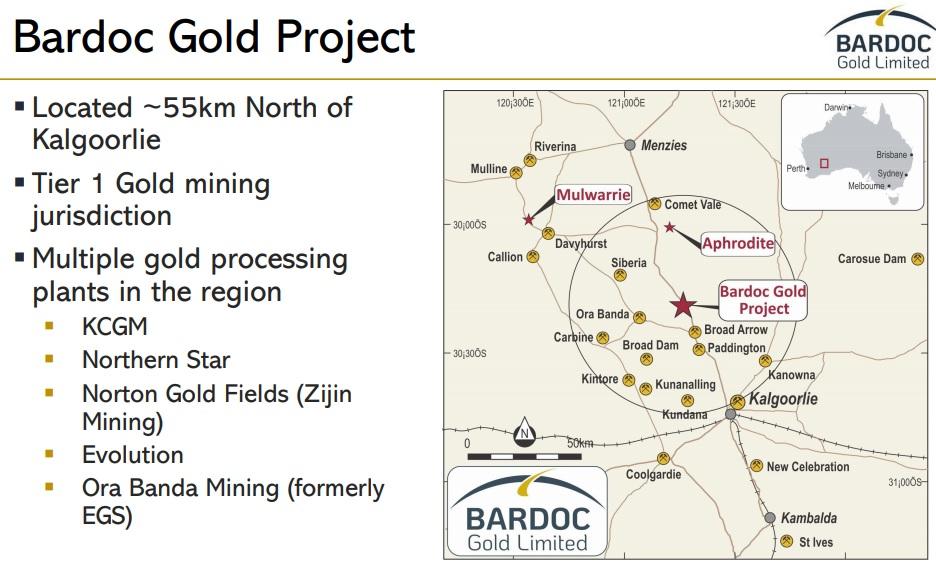 Bardo Gold BDC