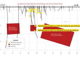 Callinex' BPEM reveals a new interesting exploration target at Sourdough
