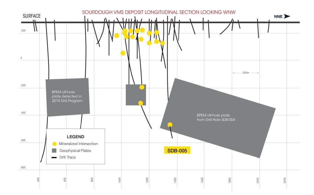 Callinex Mines CNX Sourdough Pine Bay 2