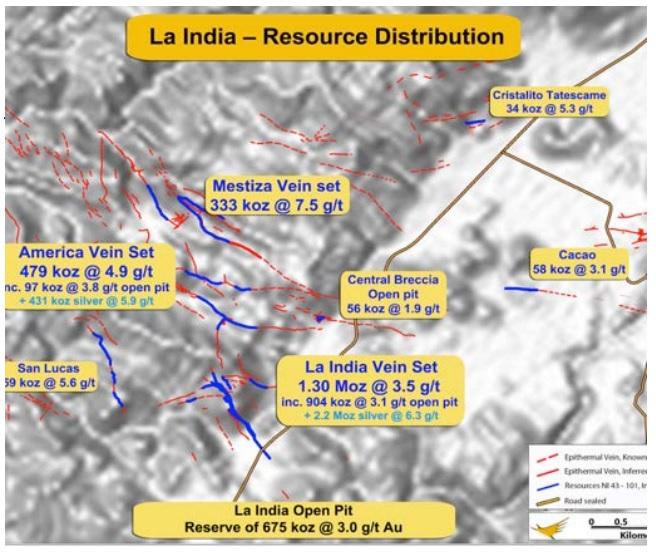 Condor Gold CNR COG La India
