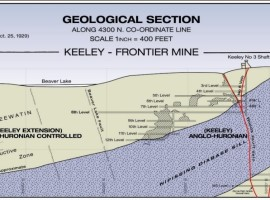 First Cobalt starts a 7,000 meter drill program at Keeley-Frontier