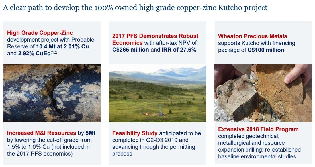 Kutcho Copper KC