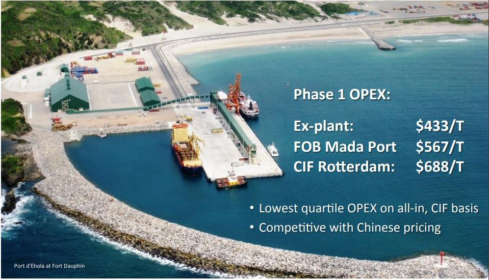 Nextsource Materials Locks In 10 Year Binding Offtake Agreement