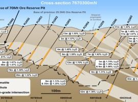 Pilbara Minerals hits 156M tonnes at Pilgangoora