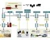 Process Diagram MDL