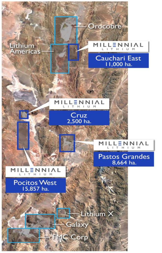 Millennial Lithium Project Portfolio