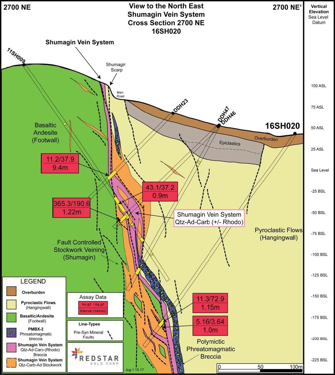 Shumagin Zone Section 2700 Main Breccia