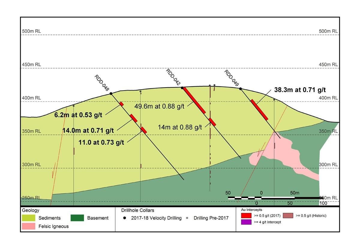 Velocity Minerals VLC Rozino Bulgaria