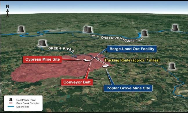 paringa Resources PNL 1