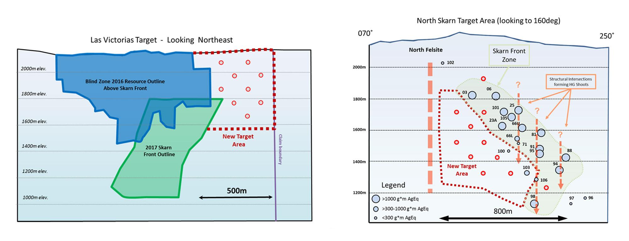 Cerro Las Minitas: Primary Target Areas – Las Victorias and North Skarn